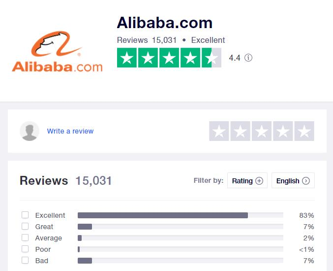 Alibaba Review