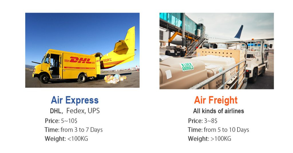 Air Express, Air Freight